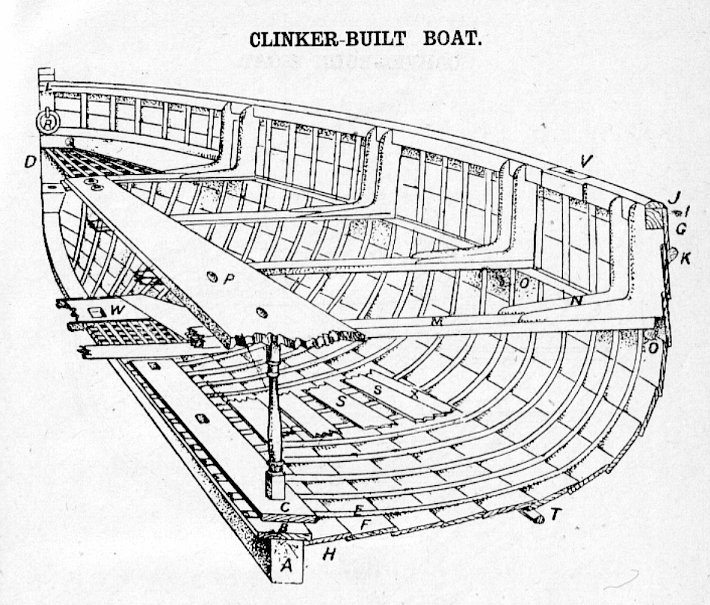 The Construction Traditional Clinker Built Naval Boat
