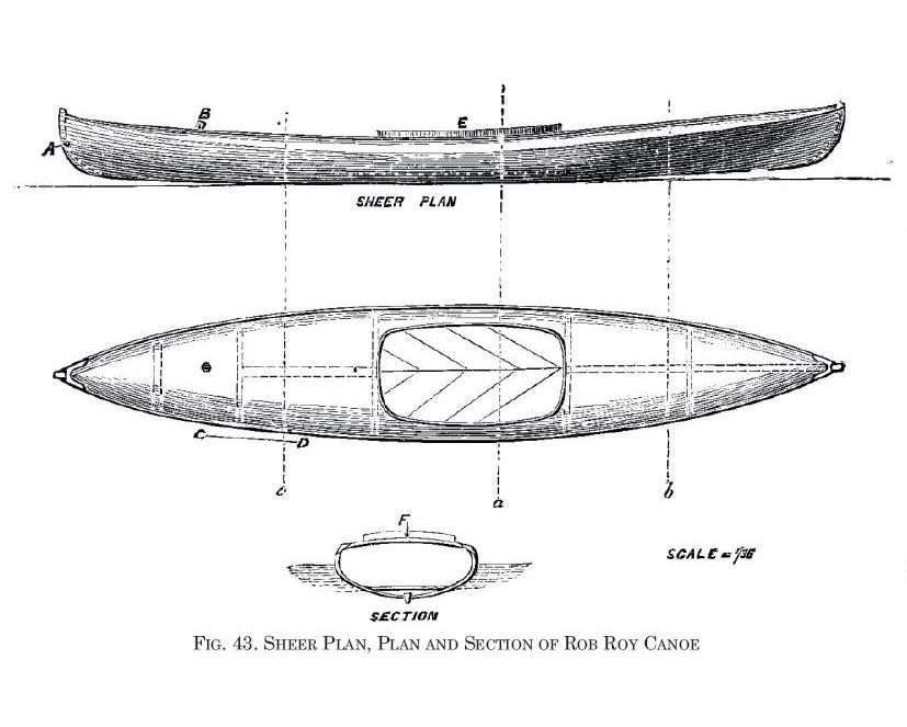 canoe plans: