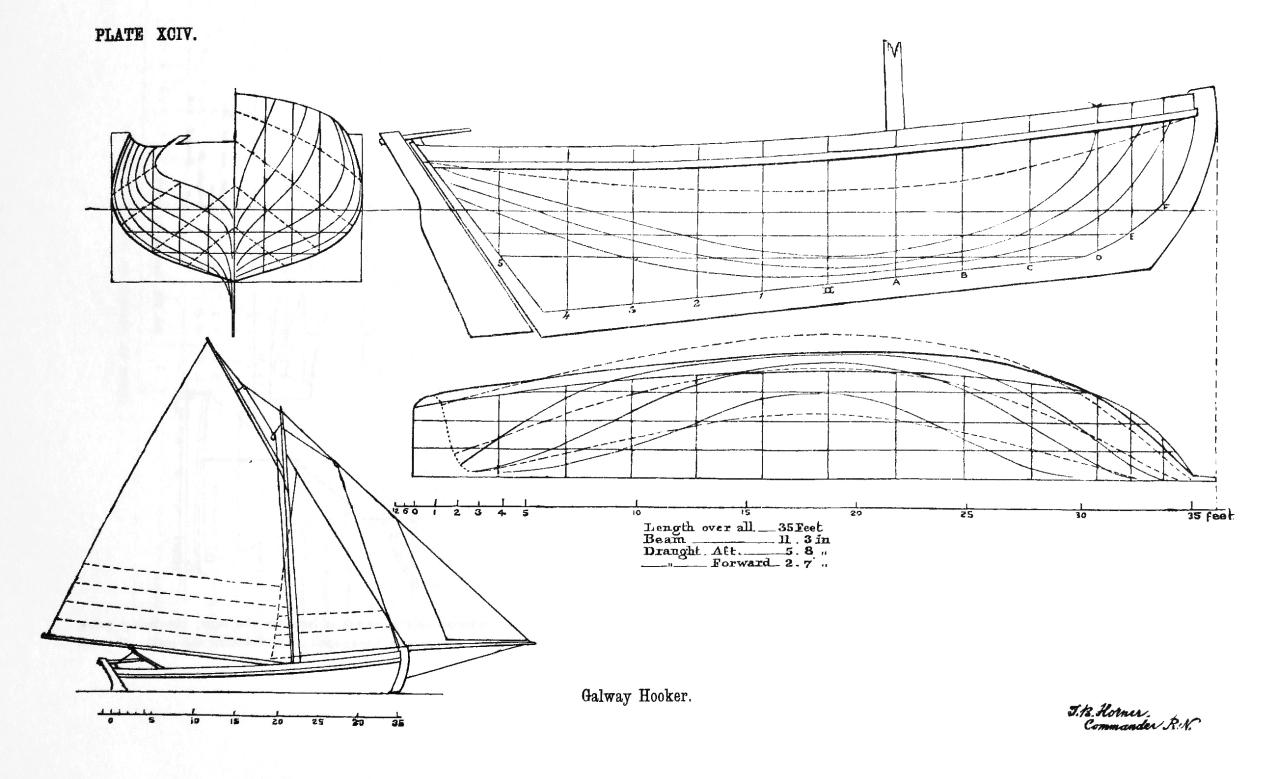 Racing sailing boat plans Info ~ Seen Boat plan