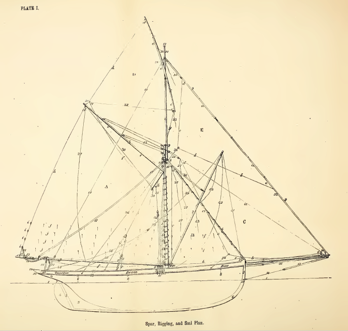 1900 edition of Dixon Kemp's classic boating manual is online